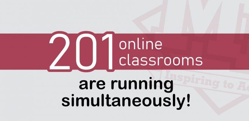 201 Online Classrooms